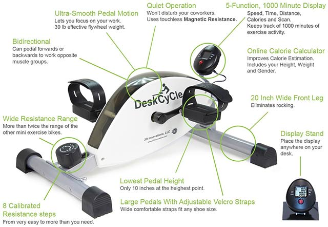 Desk Cycle Features chart