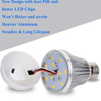 Ithird LED Light technology