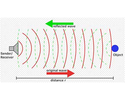 Principles of motion sensing - sonar waves