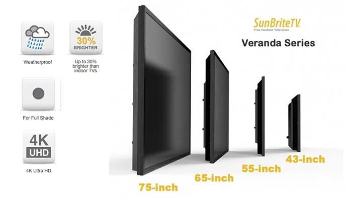 sunbrite veranda monitor sizing chart